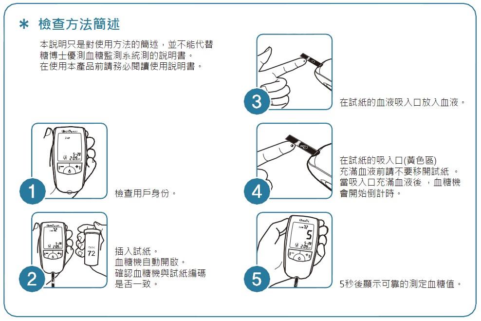 糖博士優測血糖機-檢測步驟