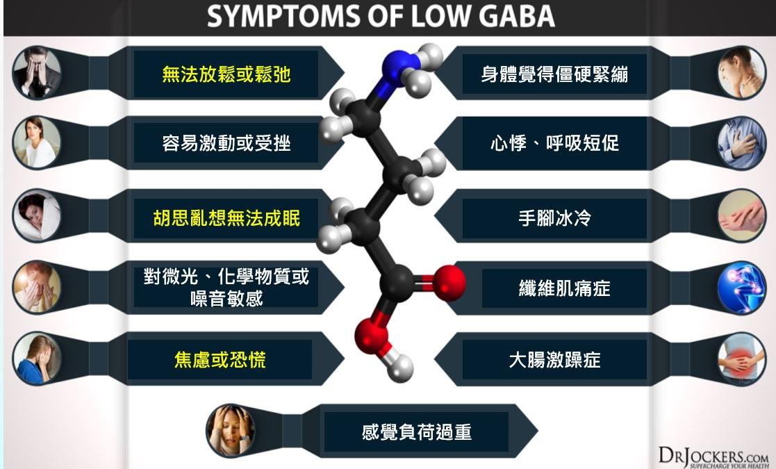 體內GABA不足的症狀