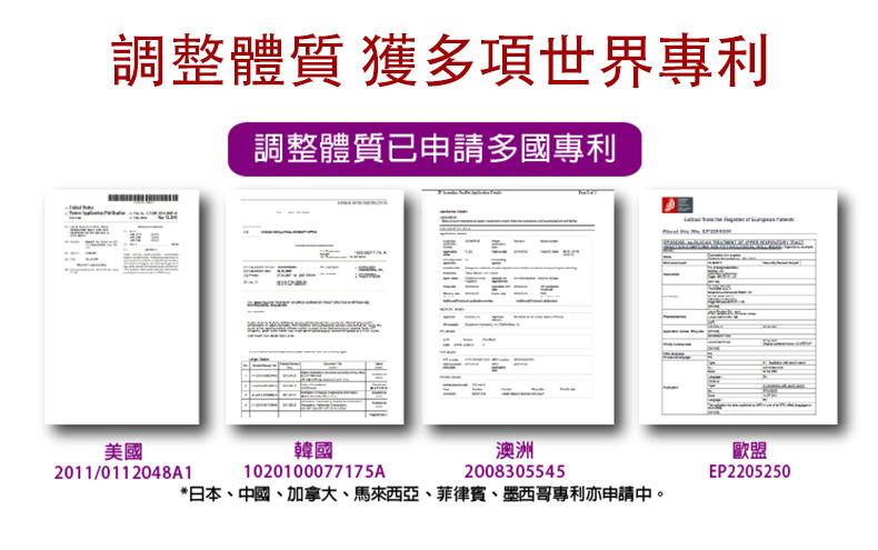 禦工程調整體質獲多項世界專利,美、韓、澳洲、歐盟;另有加拿大、日本、馬來西亞、中國、菲律賓、墨西哥...等國專利申請中