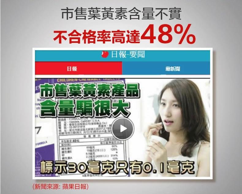 巿售葉黃素含量不實,不合格率高達48%