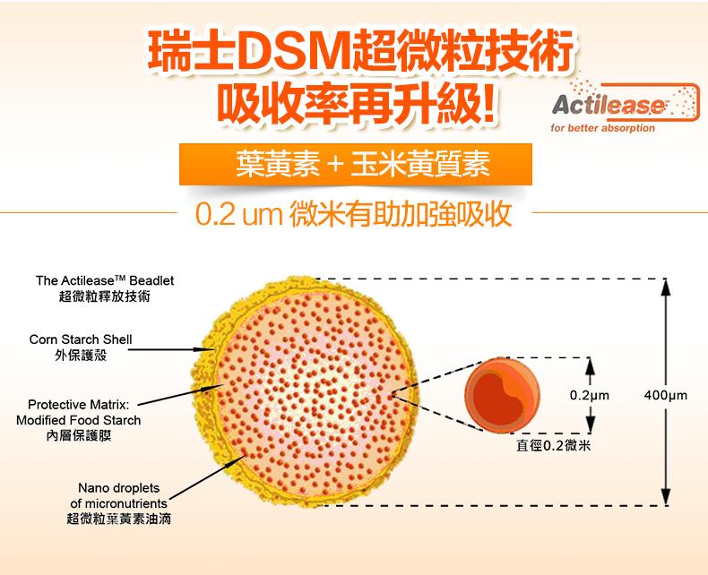 視工程葉黃素採用瑞士DSM超微粒技術0.2(um)微米,吸收率再升級